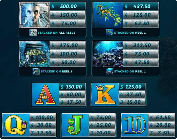 Ariana slot symbols.