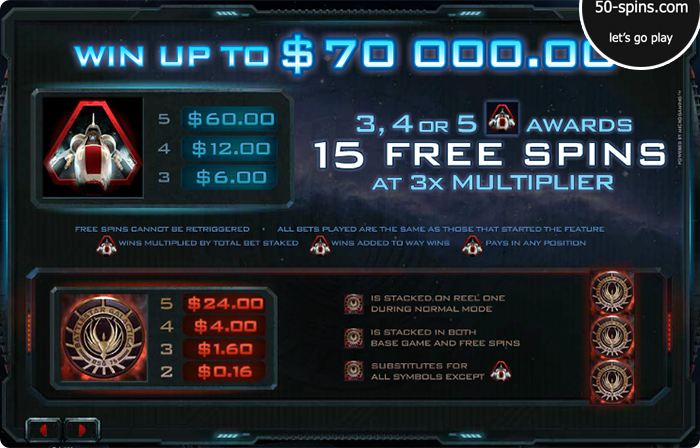 Win money in the Battlestar Galactica.