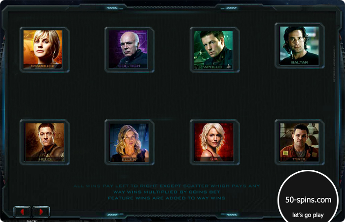 Battlestar Galactica symbols.