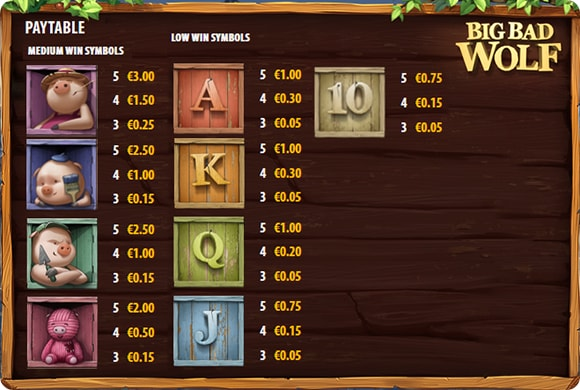 Paytable Big Bad Wolf video slot.