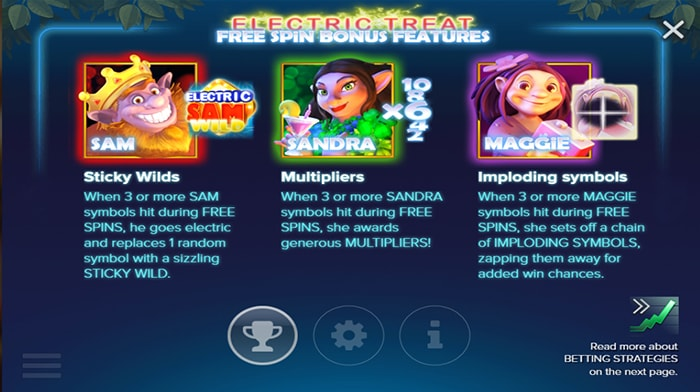 Electric Sam slot and free spins.