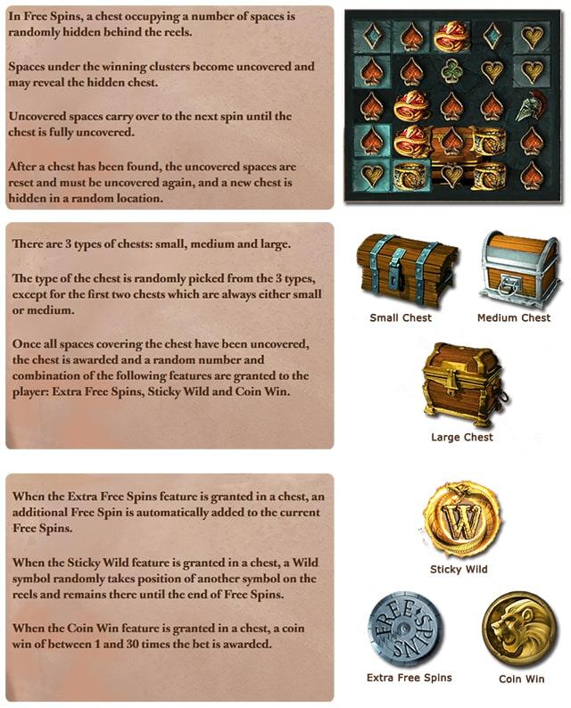 Bonus games in Lost relics.