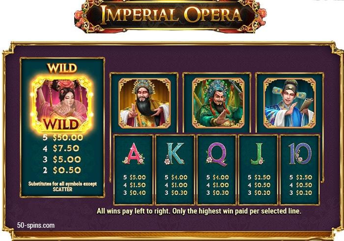 Symbols of Imperial Opera slot.