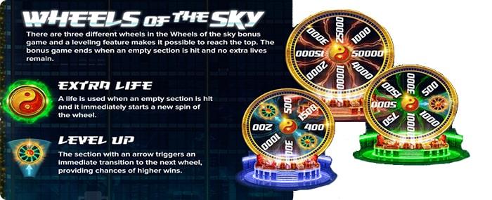 Bonus games Ho Ho Tower slot machine.