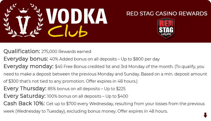Red Stag Casino bonus code.