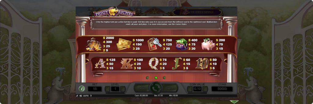 Piggy Riches slot machine symbols.
