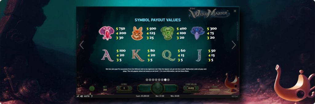 The Wish Master slot symbols.