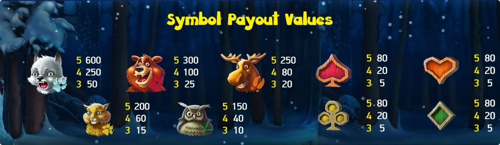 Wolf Cub online slot payout values.
