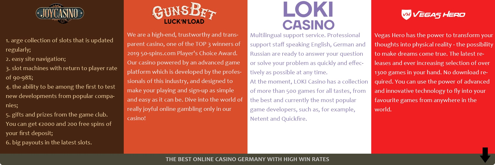 The best online casinos Germany.