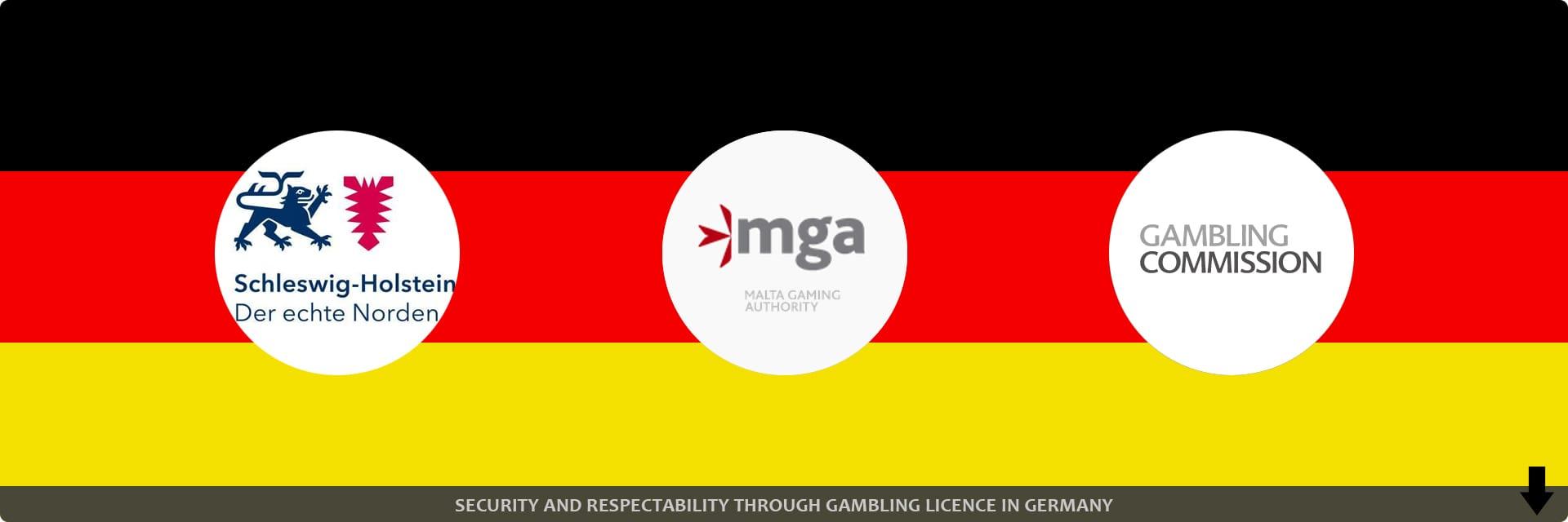 Gambling license in Germany.