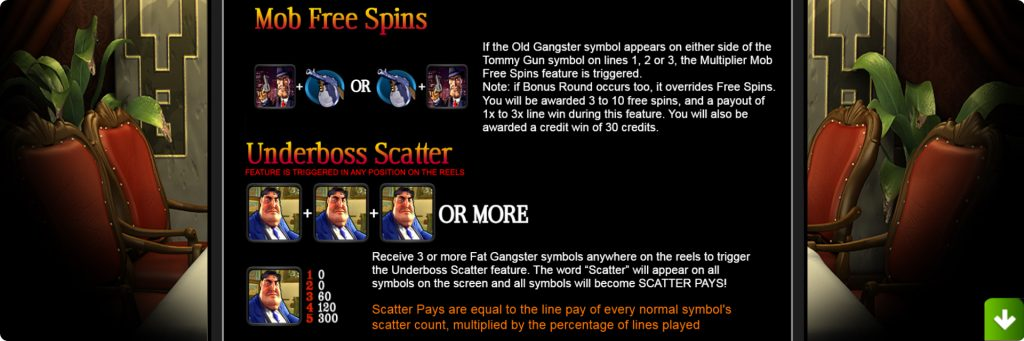The Slotfather slot machine free spins.