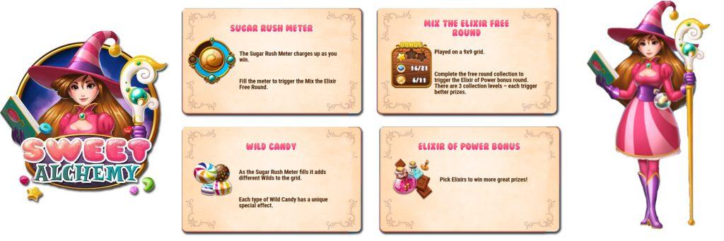 Sweet Alchemy slot game.